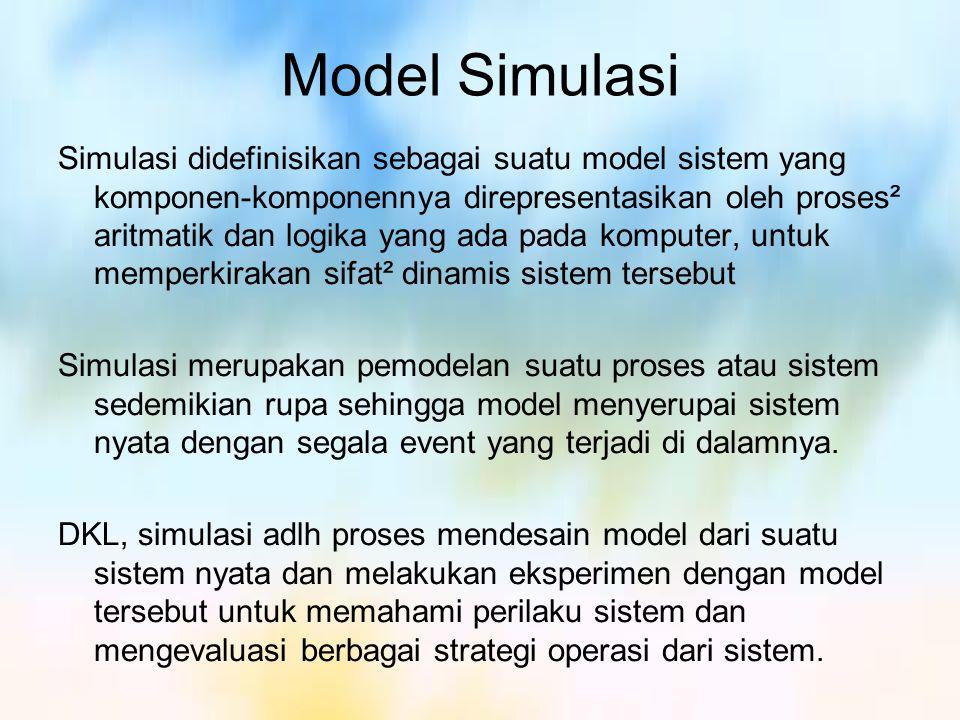 Model Simulasi Simulasi didefinisikan sebagai suatu model sistem yang komponen-komponennya direpresentasikan oleh proses² aritmatik dan logika yang ad