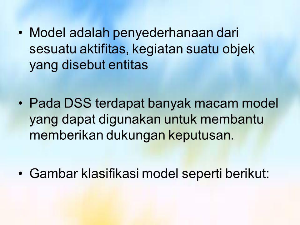 Model adalah penyederhanaan dari sesuatu aktifitas, kegiatan suatu objek yang disebut entitas Pada DSS terdapat banyak macam model yang dapat digunaka