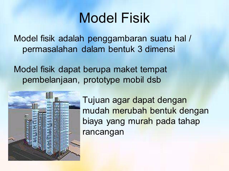 Model Fisik Model fisik adalah penggambaran suatu hal / permasalahan dalam bentuk 3 dimensi Model fisik dapat berupa maket tempat pembelanjaan, protot