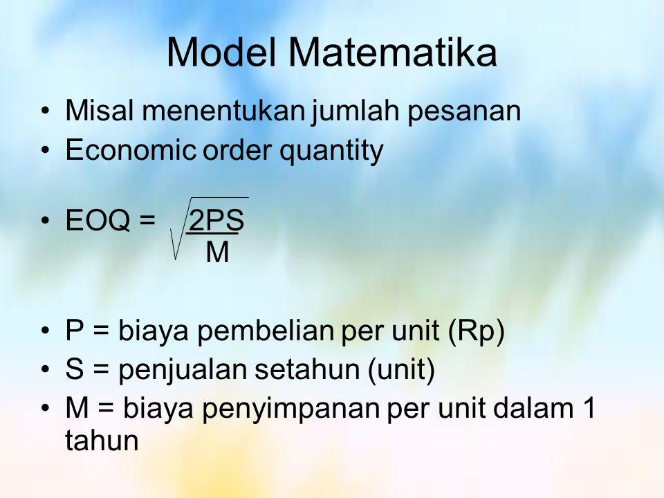 Model Matematika Misal menentukan jumlah pesanan Economic order quantity EOQ = 2PS M P = biaya pembelian per unit (Rp) S = penjualan setahun (unit) M