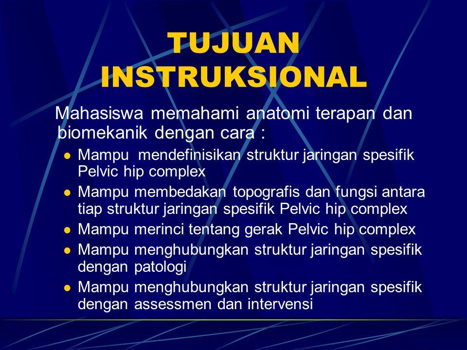 PERTANYAAN STUDI Sebutkan sendi pembentuk shoulder complex Sebutkan MLPP dan CPP sendi Pelvic hip complex.