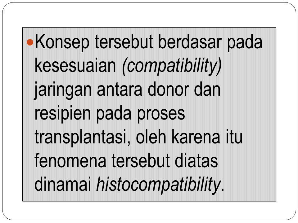 Konsep tersebut berdasar pada kesesuaian (compatibility) jaringan antara donor dan resipien pada proses transplantasi, oleh karena itu fenomena terseb