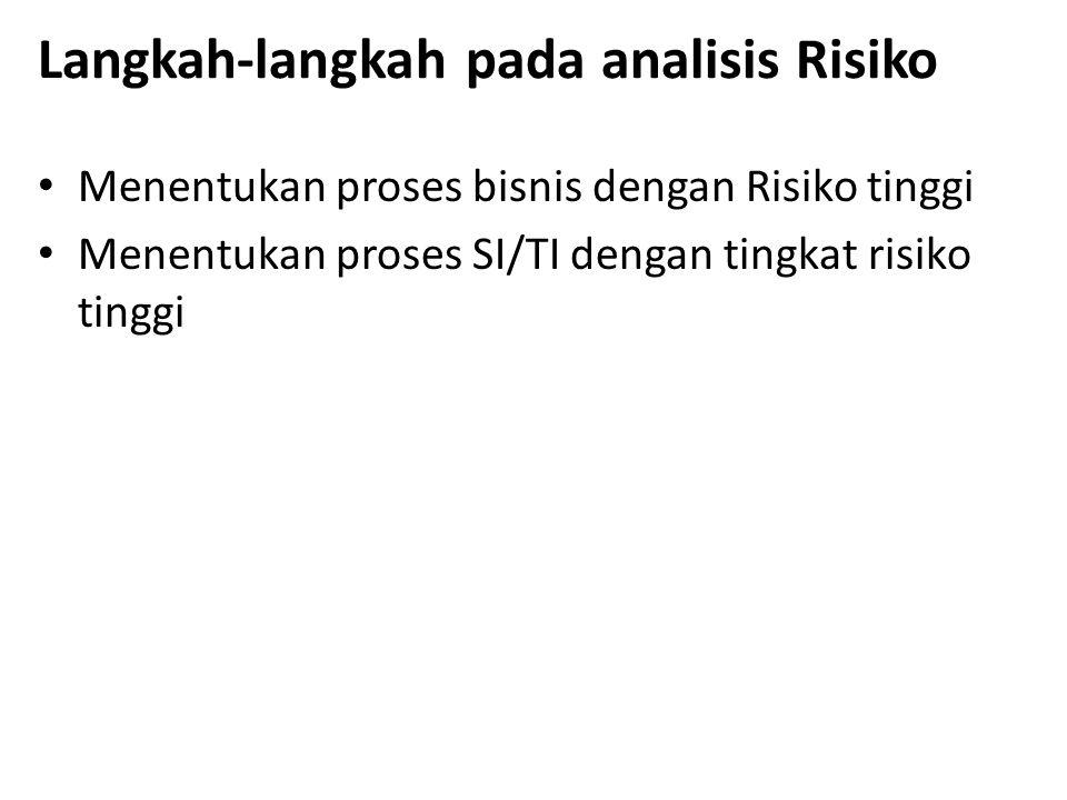 Langkah-langkah pada analisis Risiko Menentukan proses bisnis dengan Risiko tinggi Menentukan proses SI/TI dengan tingkat risiko tinggi