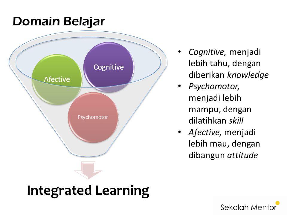 Domain Belajar Psychomotor AfectiveCognitive Integrated Learning Cognitive, menjadi lebih tahu, dengan diberikan knowledge Psychomotor, menjadi lebih mampu, dengan dilatihkan skill Afective, menjadi lebih mau, dengan dibangun attitude