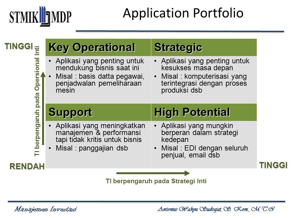 Manajemen Investasi Antonius Wahyu Sudrajat, S. Kom., M.T.I Application Portfolio Key Operational Strategic Aplikasi yang penting untuk mendukung bisn