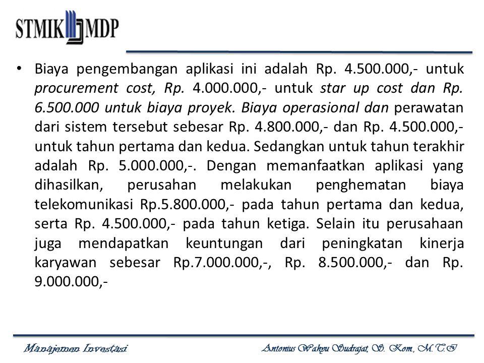 Manajemen Investasi Antonius Wahyu Sudrajat, S. Kom., M.T.I Biaya pengembangan aplikasi ini adalah Rp. 4.500.000,- untuk procurement cost, Rp. 4.000.0
