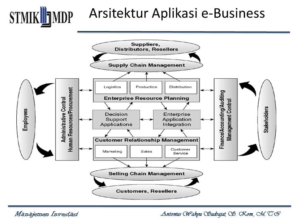 Manajemen Investasi Antonius Wahyu Sudrajat, S. Kom., M.T.I Arsitektur Aplikasi e-Business
