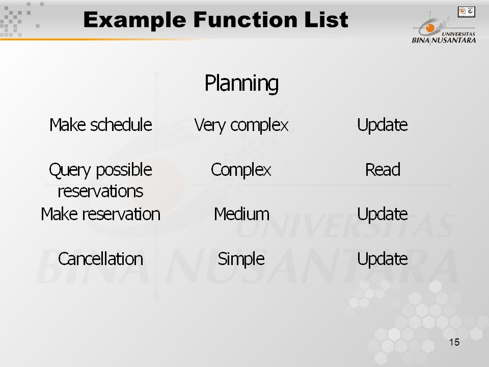 15 Example Function List