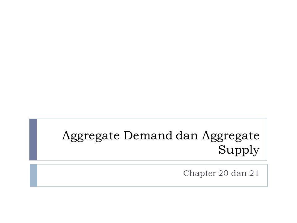 Aggregate Demand dan Aggregate Supply Chapter 20 dan 21