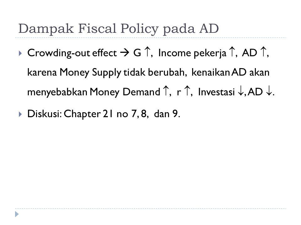Dampak Fiscal Policy pada AD  Crowding-out effect  G , Income pekerja , AD , karena Money Supply tidak berubah, kenaikan AD akan menyebabkan Mone