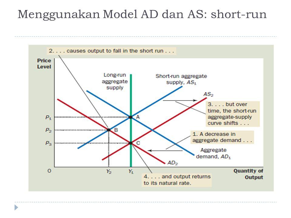 Menggunakan Model AD dan AS: short-run