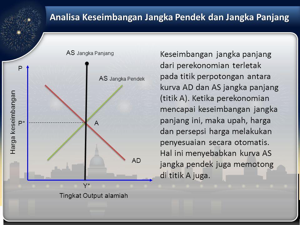 Analisa Keseimbangan Jangka Pendek dan Jangka Panjang Keseimbangan jangka panjang dari perekonomian terletak pada titik perpotongan antara kurva AD da