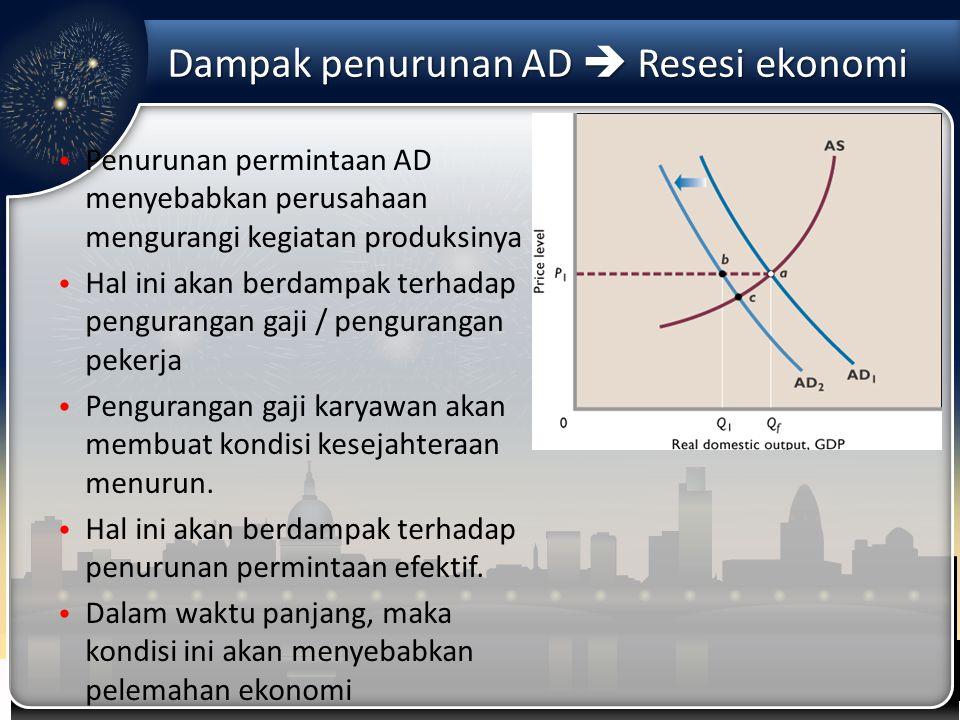 Dampak penurunan AD  Resesi ekonomi Penurunan permintaan AD menyebabkan perusahaan mengurangi kegiatan produksinya Hal ini akan berdampak terhadap pe