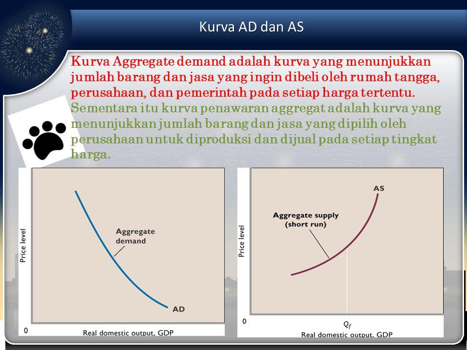 Kurva Aggregate demand adalah kurva yang menunjukkan jumlah barang dan jasa yang ingin dibeli oleh rumah tangga, perusahaan, dan pemerintah pada setia