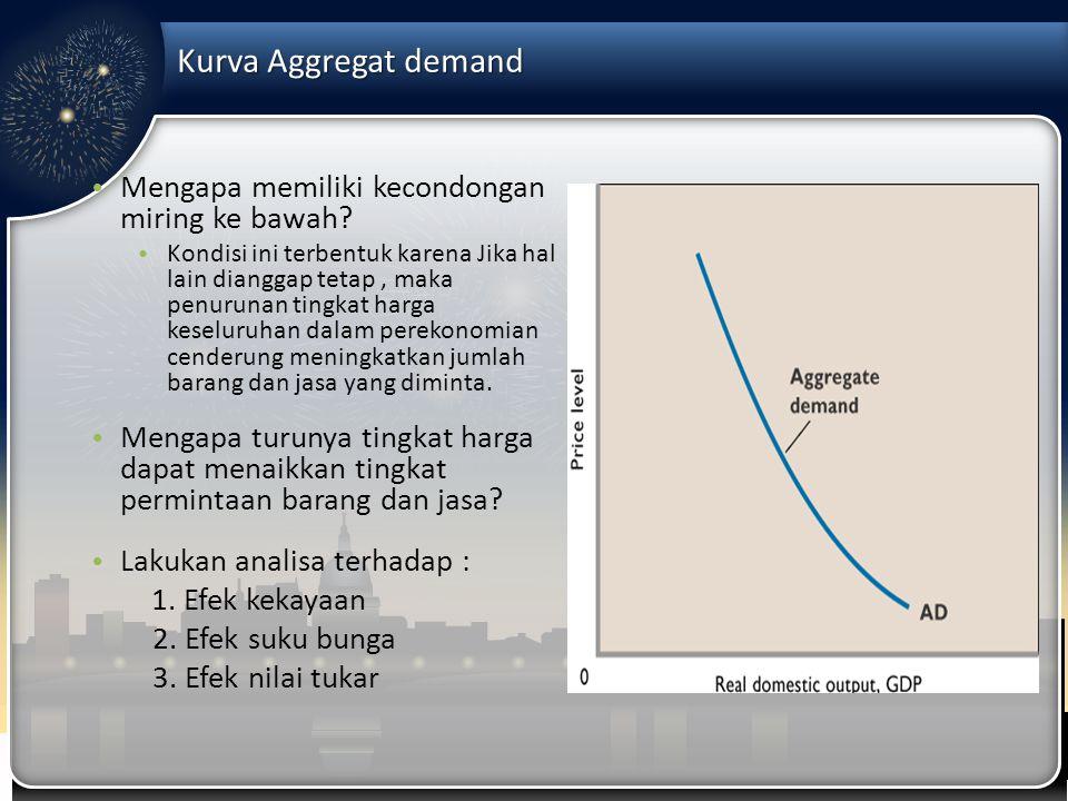 Kurva Aggregat demand Mengapa memiliki kecondongan miring ke bawah? Kondisi ini terbentuk karena Jika hal lain dianggap tetap, maka penurunan tingkat