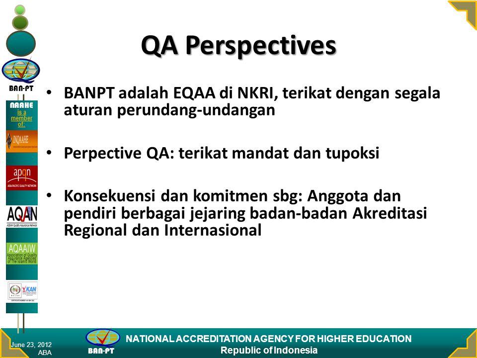 BAN-PT NATIONAL ACCREDITATION AGENCY FOR HIGHER EDUCATION Republic of Indonesia NAAHE is a member of: QA Perspectives BANPT adalah EQAA di NKRI, terik
