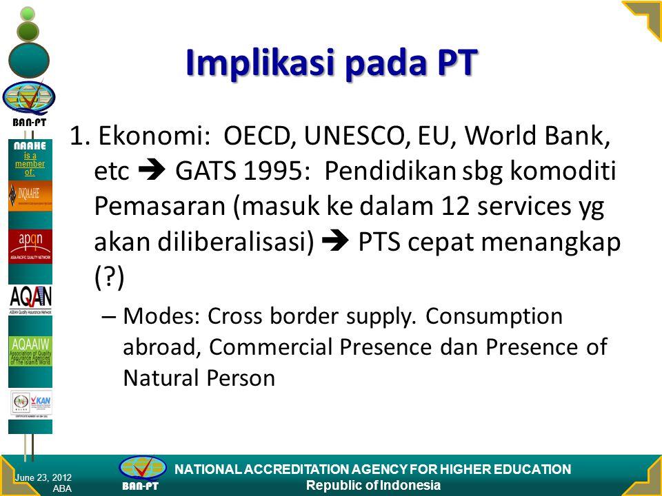 BAN-PT NATIONAL ACCREDITATION AGENCY FOR HIGHER EDUCATION Republic of Indonesia NAAHE is a member of: Implikasi pada PT 1. Ekonomi: OECD, UNESCO, EU,