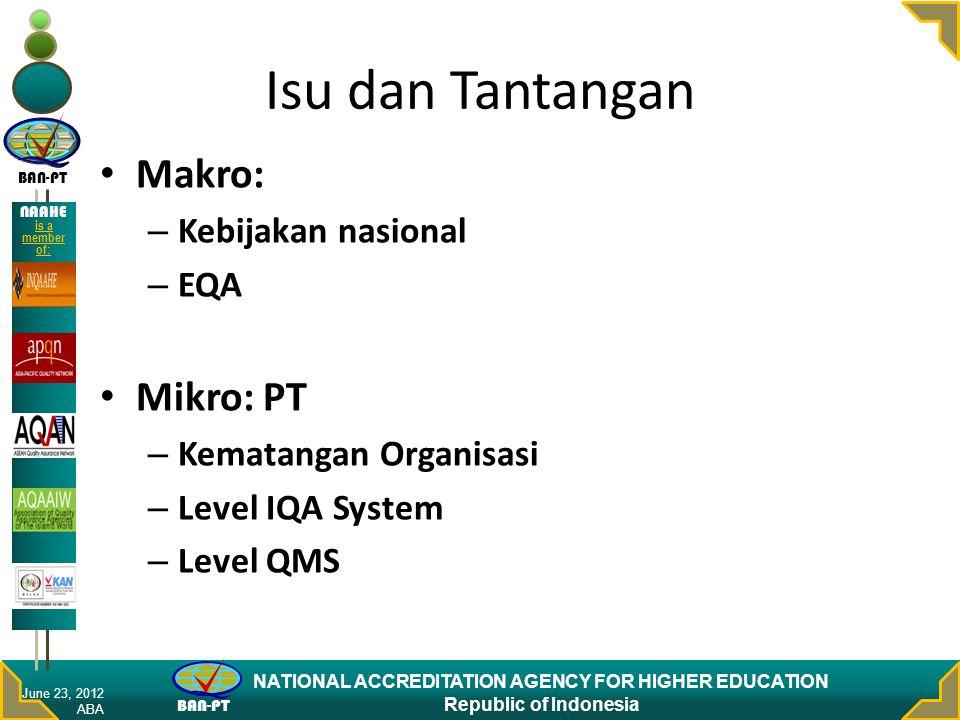 BAN-PT NATIONAL ACCREDITATION AGENCY FOR HIGHER EDUCATION Republic of Indonesia NAAHE is a member of: QA Perspectives BANPT adalah EQAA di NKRI, terikat dengan segala aturan perundang-undangan Perpective QA: terikat mandat dan tupoksi Konsekuensi dan komitmen sbg: Anggota dan pendiri berbagai jejaring badan-badan Akreditasi Regional dan Internasional June 23, 2012 ABA