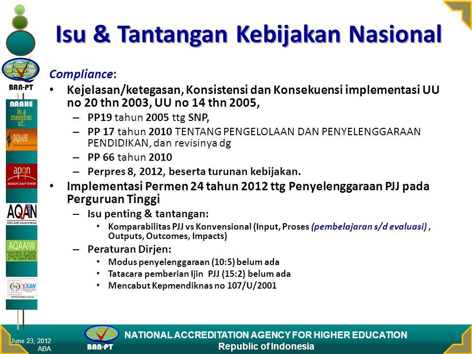 BAN-PT NATIONAL ACCREDITATION AGENCY FOR HIGHER EDUCATION Republic of Indonesia NAAHE is a member of:EQA BANPT sebagai EQA Isu dan Tantangan EQA: – Kepatuhan/Ketaatan (Compliance) DN-LN – Peningkatan Mutu Berkelanjutan (CQI) – Instrumen – Asesor – Dinamisnya acuan kebijakan dasar: Standard nasional masih dalam pengembangan KKNI perlu dijabarkan kedalam sistem QA LAM Cluster/profesi masih belum memiliki kejelasan legal – Review Internasional: Comparability June 23, 2012 ABA