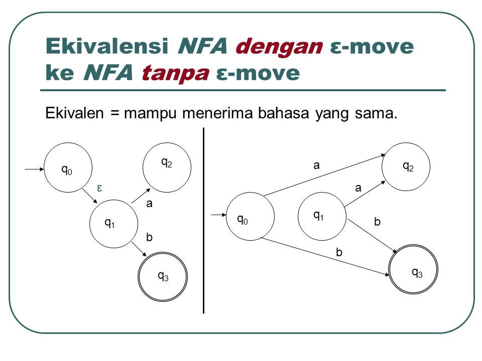Ekivalensi NFA dengan ε-move ke NFA tanpa ε-move Ekivalen = mampu menerima bahasa yang sama. ε a b q 0 q1q1 q2q2 q3q3 q0q0 q1q1 q 2 q3q3 a a b b