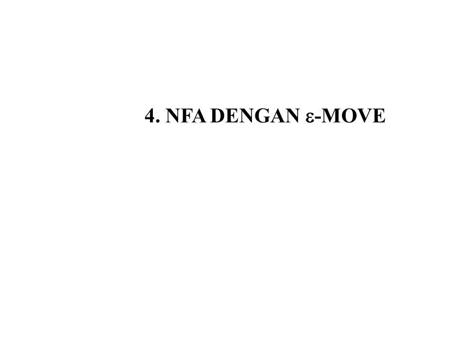 NFA dengan  -move (transisi  -move) adalah NFA yang mengalami perubahan state tanpa membaca input q0q0 q0q0 q0q0 q0q0 q2q2    b b a
