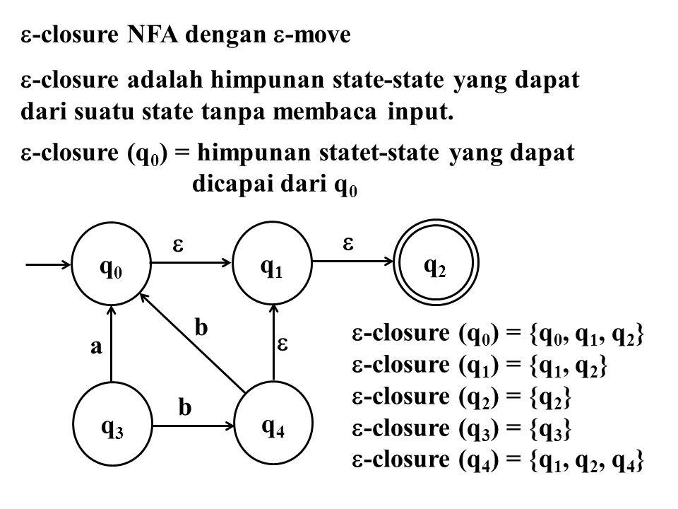 Contoh lain  -closure (q 0 ) = {q 0, q 1, q 3 }  -closure (q 1 ) = {q 1, q 3 }  -closure (q 2 ) = {q 2, q 4 }  -closure (q 3 ) = {q 3 }  -closure (q 4 ) = {q 4 } q0q0 q2q2 q3q3 q1q1 q4q4  a  b 