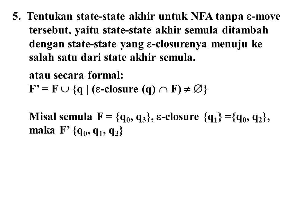 q0q0 q2q2 q1q1 q3q3  a b Contoh  ab q0q0  q1q1 q2q2 q3q3 q2q2  q3q3  Tabel transisi  -closure (q 0 ) = {q 0, q 1 }  -closure (q 1 ) = {q 1 }  -closure (q 2 ) = {q 2 }  -closure (q 3 ) = {q 3 }