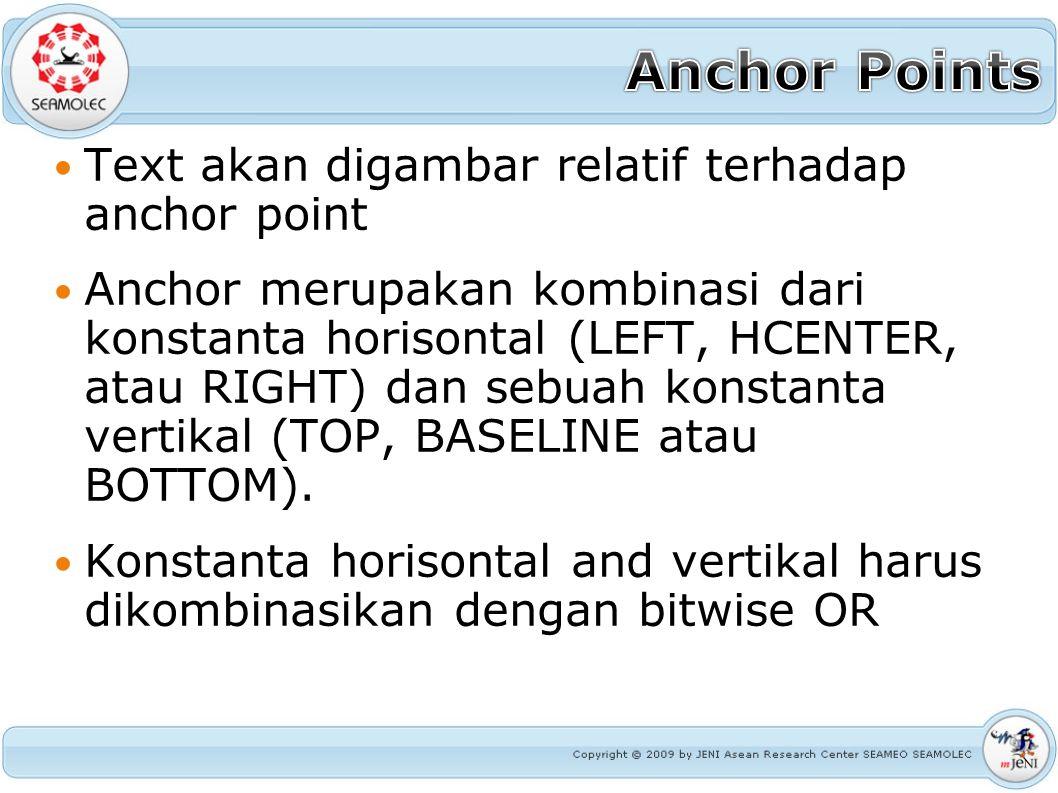 Text akan digambar relatif terhadap anchor point Anchor merupakan kombinasi dari konstanta horisontal (LEFT, HCENTER, atau RIGHT) dan sebuah konstanta