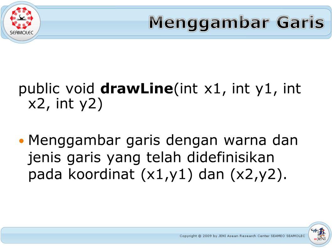 public void drawLine(int x1, int y1, int x2, int y2) Menggambar garis dengan warna dan jenis garis yang telah didefinisikan pada koordinat (x1,y1) dan