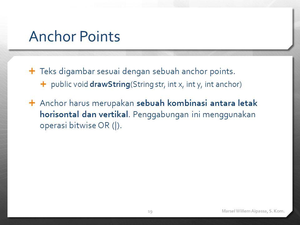 Anchor Points  Teks digambar sesuai dengan sebuah anchor points.