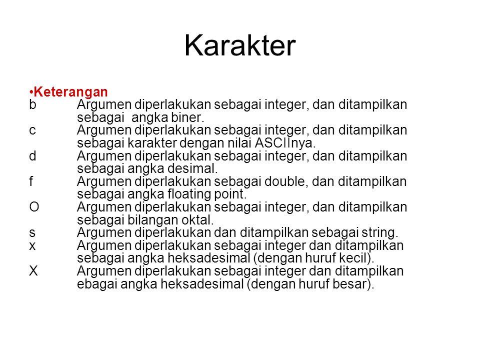 Karakter Keterangan b Argumen diperlakukan sebagai integer, dan ditampilkan sebagai angka biner. cArgumen diperlakukan sebagai integer, dan ditampilka