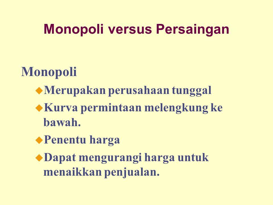 Monopoli versus Persaingan Monopoli u Merupakan perusahaan tunggal u Kurva permintaan melengkung ke bawah. u Penentu harga u Dapat mengurangi harga un