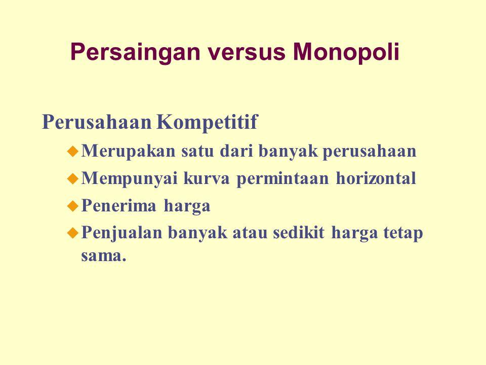 Persaingan versus Monopoli Perusahaan Kompetitif u Merupakan satu dari banyak perusahaan u Mempunyai kurva permintaan horizontal u Penerima harga u Pe