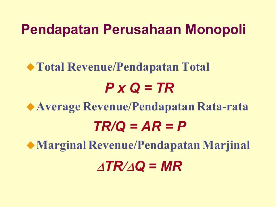 Pendapatan Perusahaan Monopoli u Total Revenue/Pendapatan Total P x Q = TR u Average Revenue/Pendapatan Rata-rata TR/Q = AR = P u Marginal Revenue/Pen