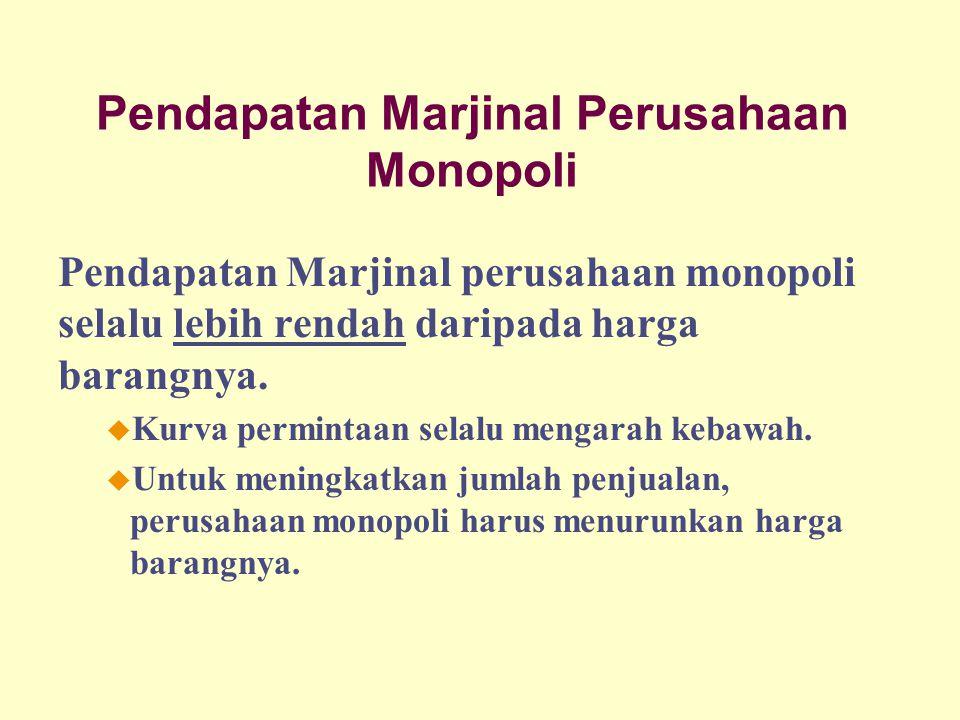 Pendapatan Marjinal Perusahaan Monopoli Pendapatan Marjinal perusahaan monopoli selalu lebih rendah daripada harga barangnya. u Kurva permintaan selal