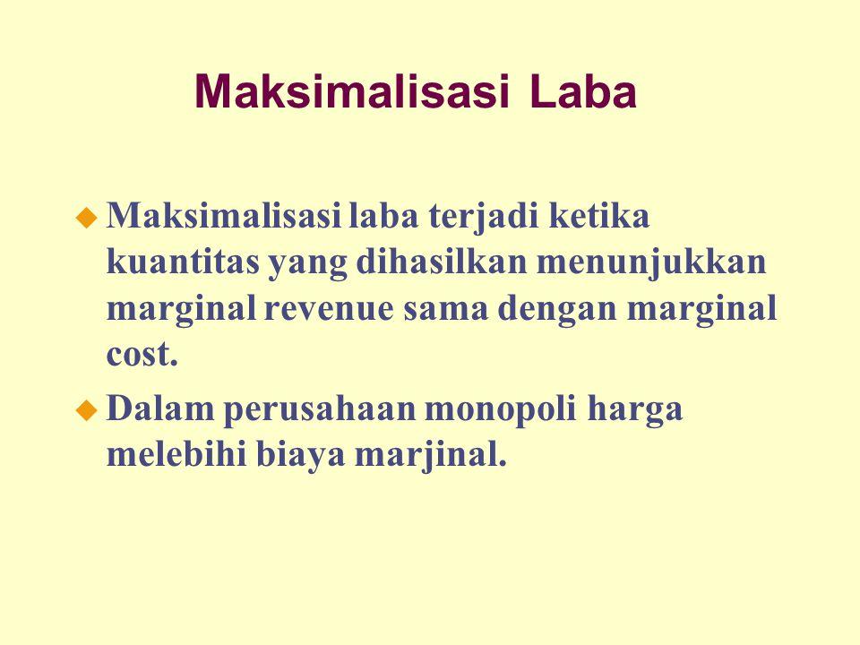 Maksimalisasi Laba u Maksimalisasi laba terjadi ketika kuantitas yang dihasilkan menunjukkan marginal revenue sama dengan marginal cost. u Dalam perus