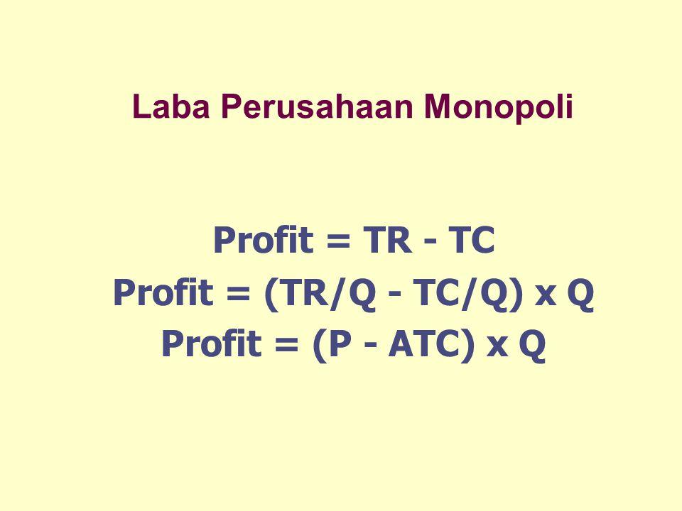 Laba Perusahaan Monopoli Profit = TR - TC Profit = (TR/Q - TC/Q) x Q Profit = (P - ATC) x Q