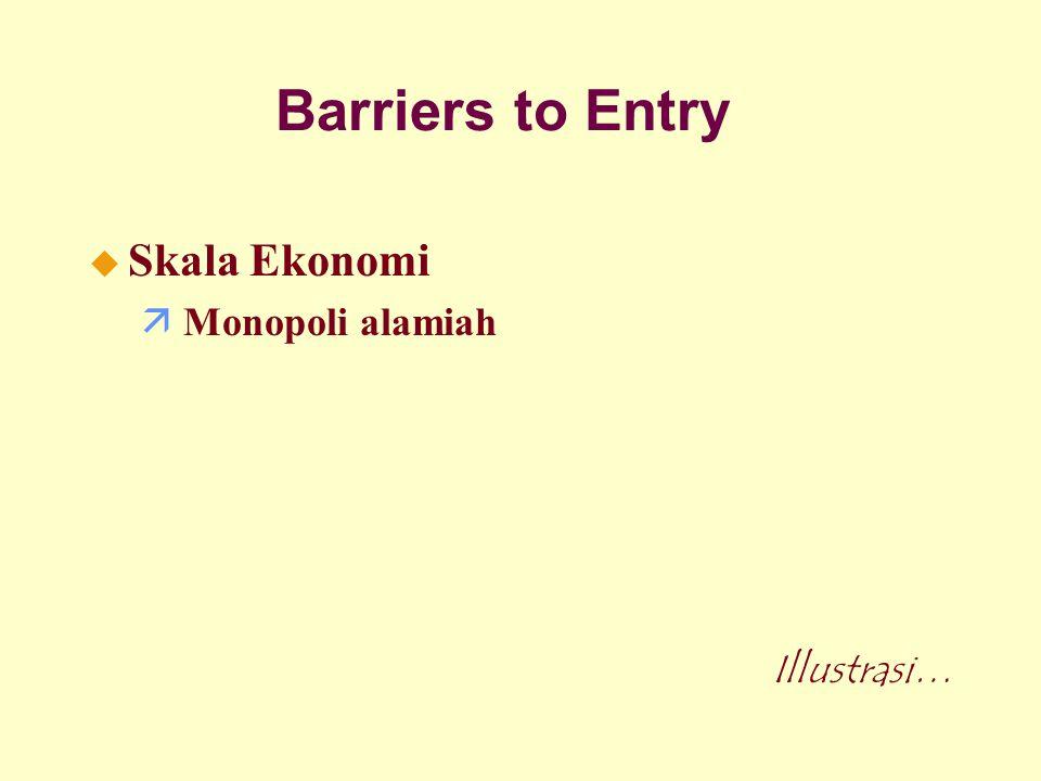 Barriers to Entry u Skala Ekonomi ä Monopoli alamiah Illustrasi…