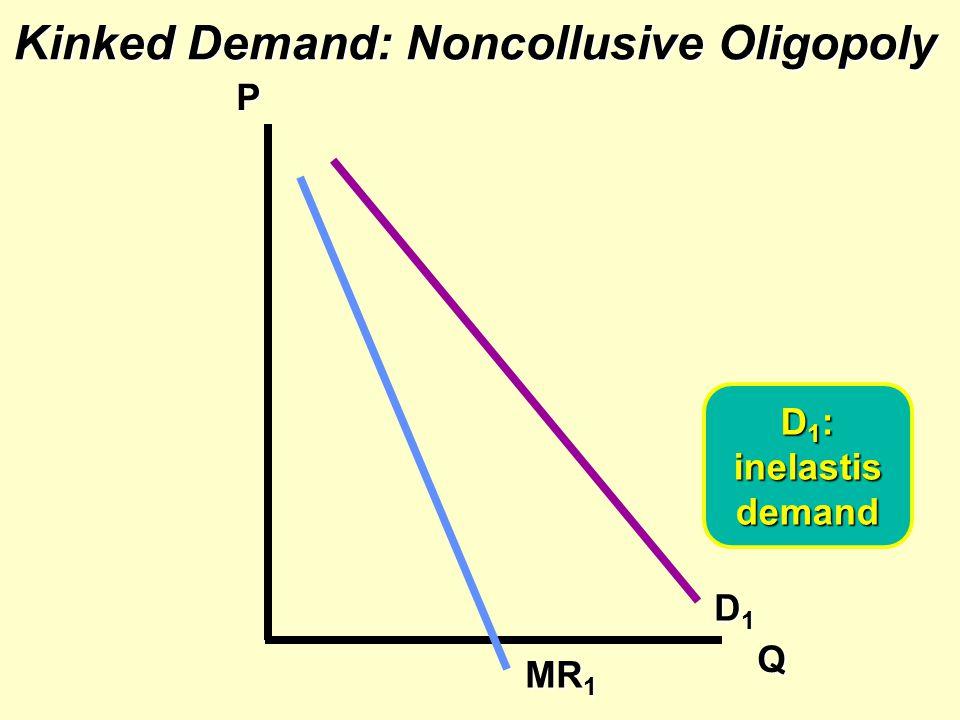 Kinked Demand: Noncollusive Oligopoly P Q D1D1D1D1 MR 1 D 1 : inelastis demand