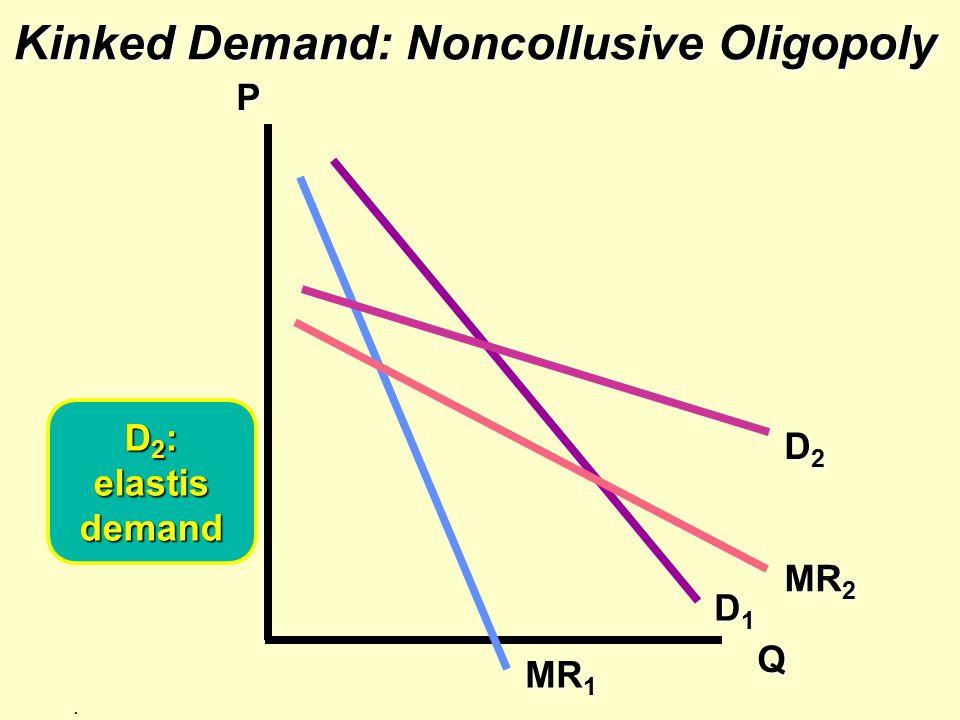 Kinked Demand: Noncollusive Oligopoly P Q MR 2 D1D1D1D1 D2D2D2D2 MR 1 D 2 : elastis demand.