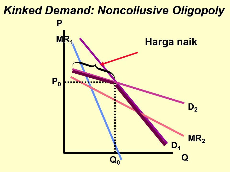 Kinked Demand: Noncollusive Oligopoly P Q MR 2 D1D1D1D1 D2D2D2D2 Harga naik Q0Q0Q0Q0 MR 1 P0P0P0P0