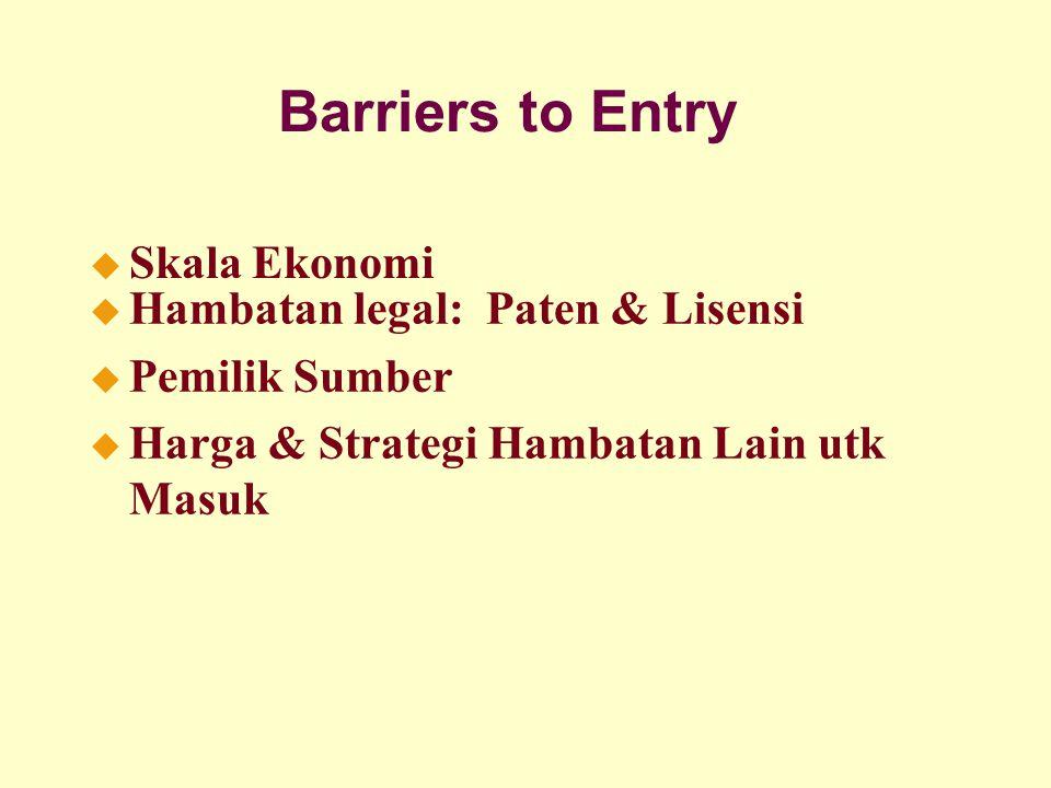 Barriers to Entry u Skala Ekonomi u Hambatan legal: Paten & Lisensi u Pemilik Sumber u Harga & Strategi Hambatan Lain utk Masuk