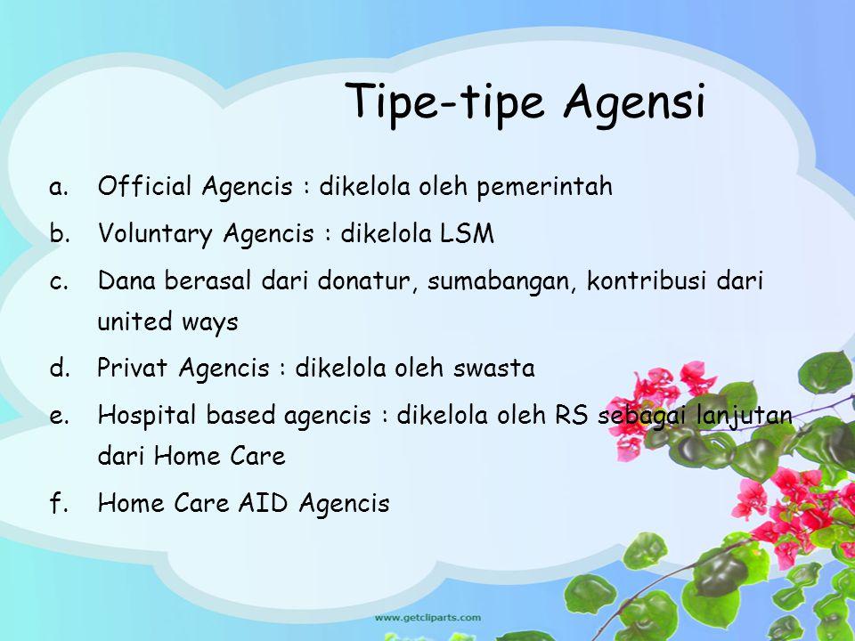Tipe-tipe Agensi a.Official Agencis : dikelola oleh pemerintah b.Voluntary Agencis : dikelola LSM c.Dana berasal dari donatur, sumabangan, kontribusi