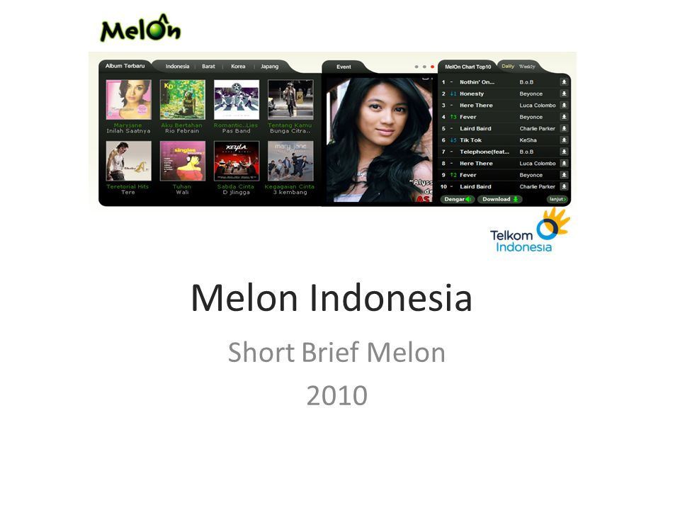 Melon Indonesia Short Brief Melon 2010