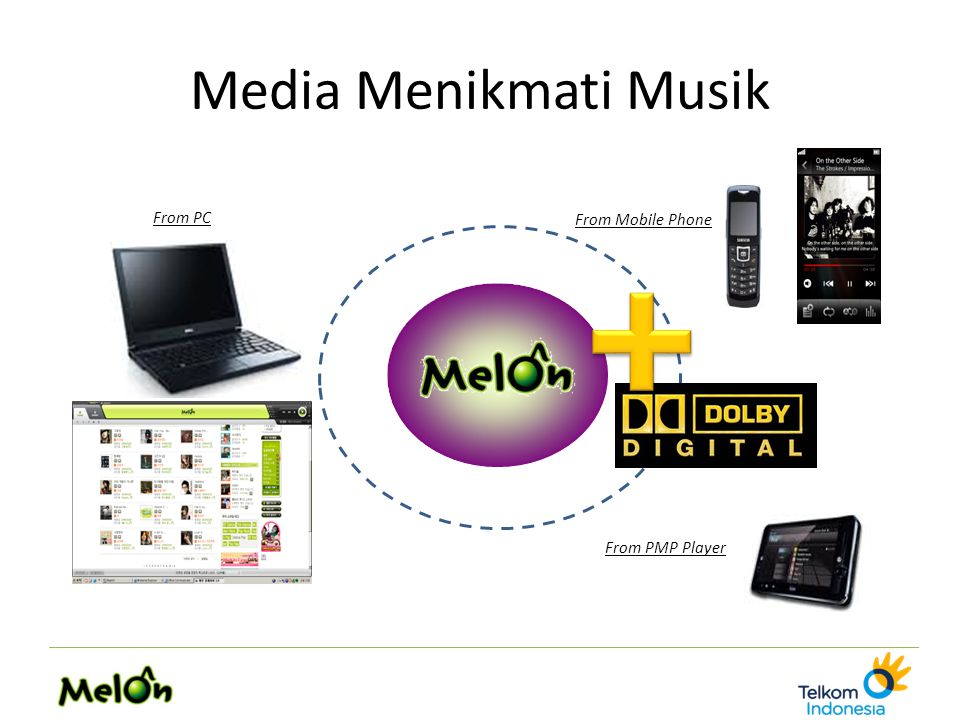 Media Menikmati Musik From PC From Mobile Phone From PMP Player