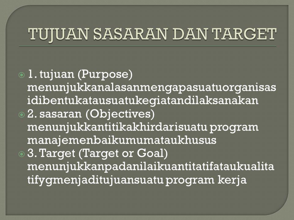  1. tujuan (Purpose) menunjukkanalasanmengapasuatuorganisas idibentukatausuatukegiatandilaksanakan  2. sasaran (Objectives) menunjukkantitikakhirdar