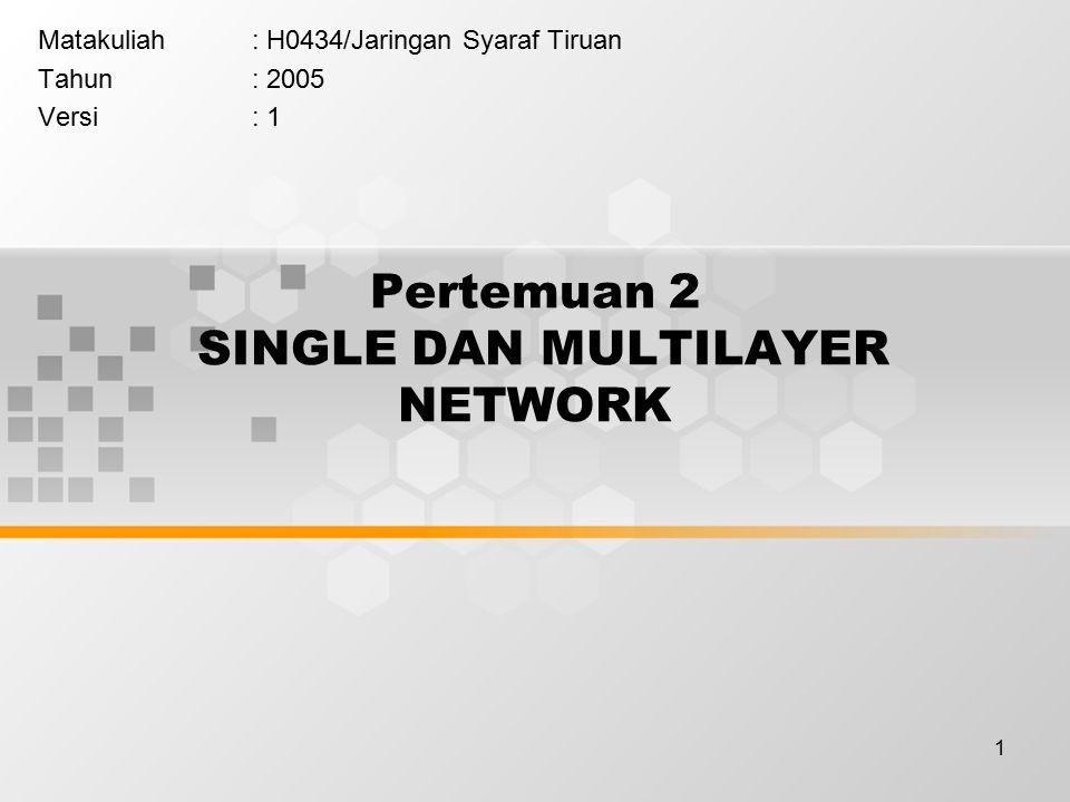 1 Pertemuan 2 SINGLE DAN MULTILAYER NETWORK Matakuliah: H0434/Jaringan Syaraf Tiruan Tahun: 2005 Versi: 1