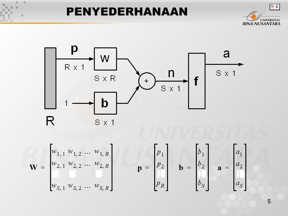 5 PENYEDERHANAAN W w 11  w 12   w 1R  w 21  w 22   w 2R  w S1  w S2   w SR  = pb 1 2 S = b b b p 1 p 2 p R = a a 1 a 2 a S =