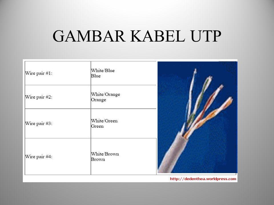 2. KABEL UTP (Unshielded Twisted Pair) Jenis kabel khusus untuk transfer data. Terdapat 8 kabel dalam kabel UTP, yaitu : 1: putih orange 5: putih biru