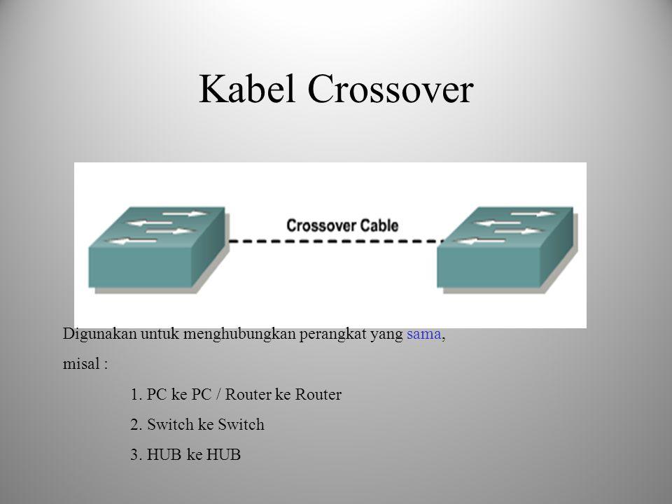 Kabel Straight-through Digunakan untuk menghubungkan perangkat yang berbeda, misal : 1. PC ke HUB 2. PC ke Switch 3. Switch ke Router